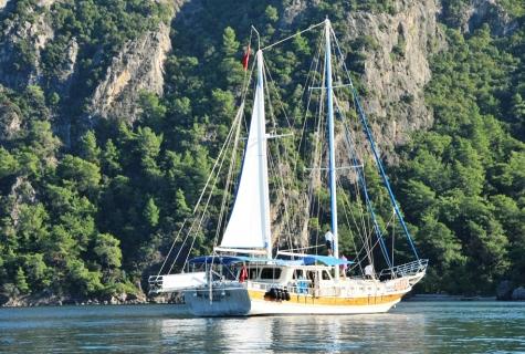 Faralya sailing