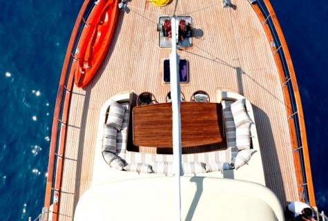 Deck birdeye
