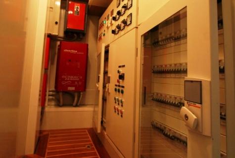 Electrics Room