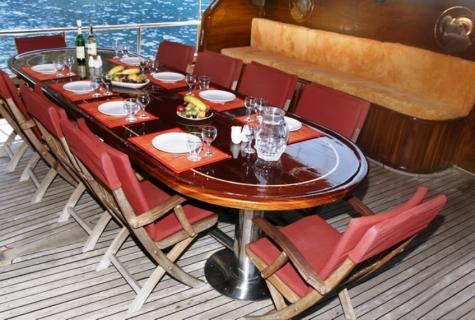 Yorukoglu 2 deck table