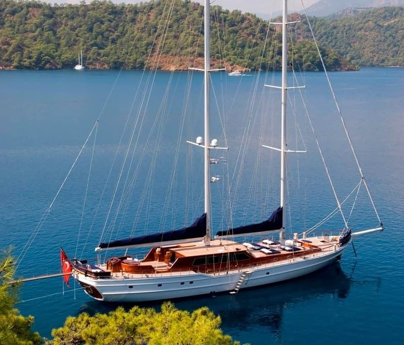 HIC SALTA Anchored